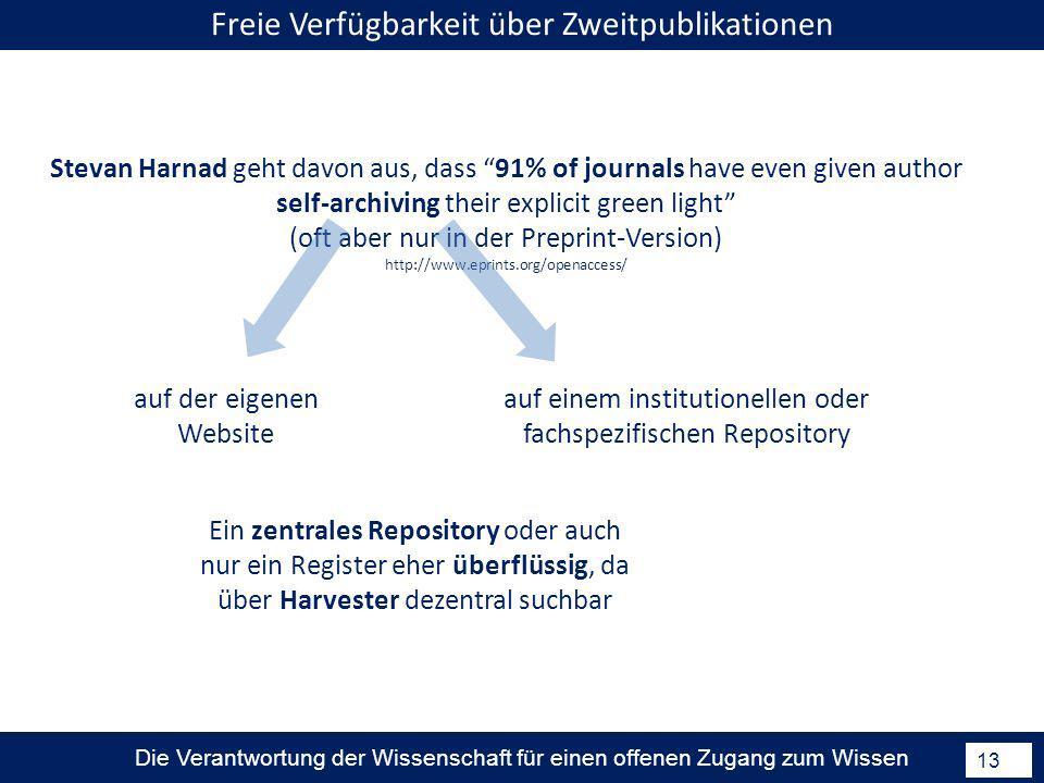 Die Verantwortung der Wissenschaft für einen offenen Zugang zum Wissen 13 Stevan Harnad geht davon aus, dass 91% of journals have even given author se