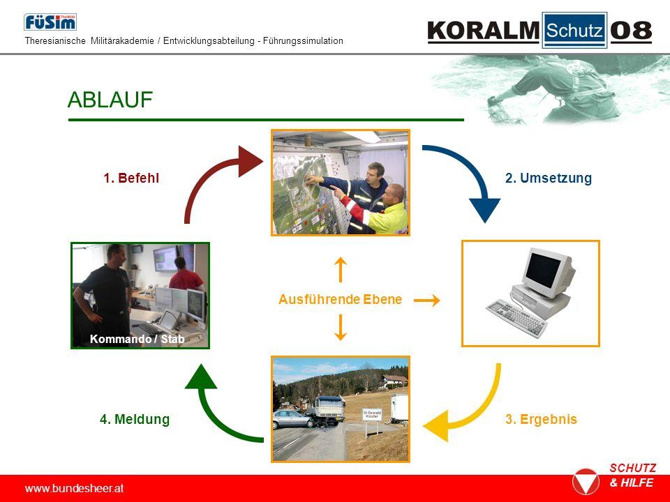 www.bundesheer.at SCHUTZ & HILFE ABLAUF 1. Befehl2.