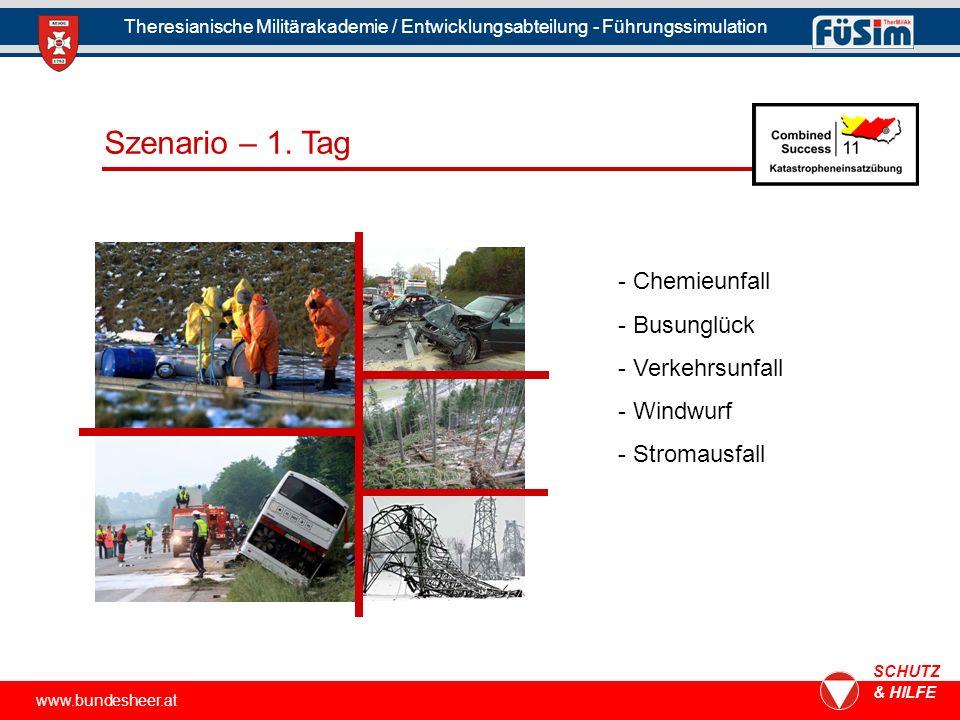 www.bundesheer.at SCHUTZ & HILFE Theresianische Militärakademie / Entwicklungsabteilung - Führungssimulation Szenario – 1.