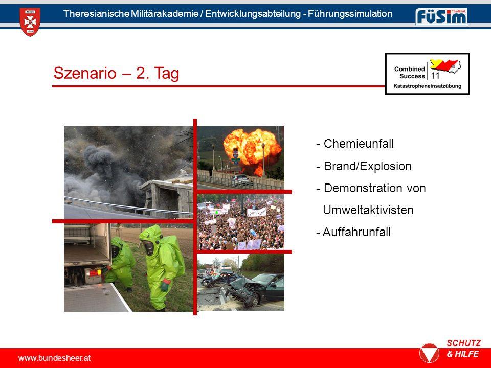 www.bundesheer.at SCHUTZ & HILFE Theresianische Militärakademie / Entwicklungsabteilung - Führungssimulation Szenario – 2.
