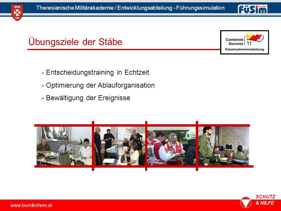 www.bundesheer.at SCHUTZ & HILFE Theresianische Militärakademie / Entwicklungsabteilung - Führungssimulation Übungsziele der Stäbe - Entscheidungstraining in Echtzeit - Optimierung der Ablauforganisation - Bewältigung der Ereignisse