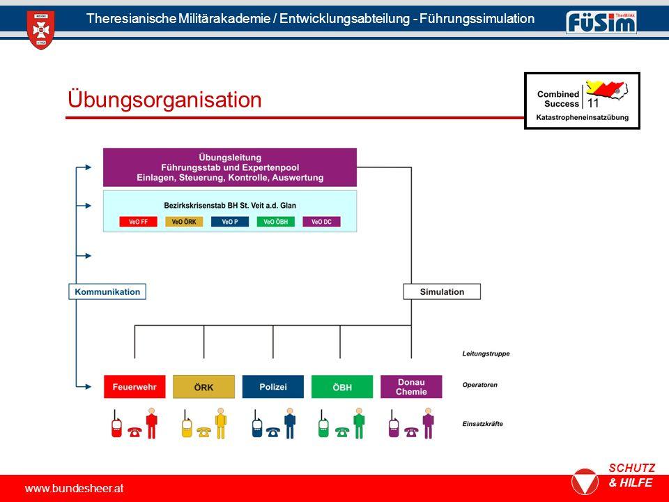 www.bundesheer.at SCHUTZ & HILFE Theresianische Militärakademie / Entwicklungsabteilung - Führungssimulation Übungsorganisation