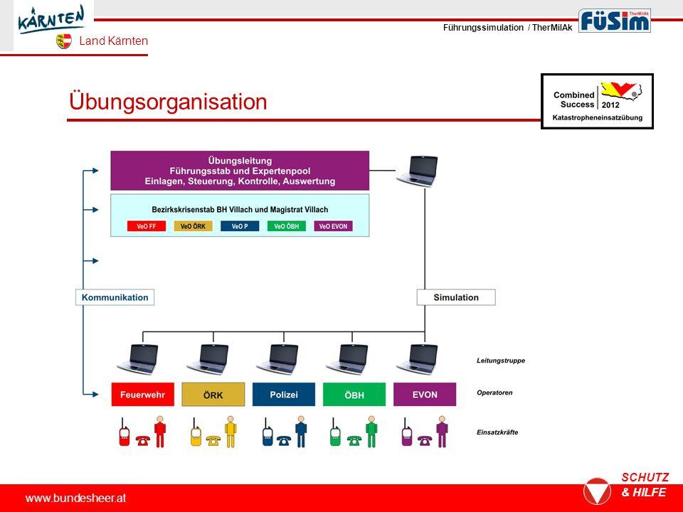 www.bundesheer.at SCHUTZ & HILFE Übungsorganisation Führungssimulation / TherMilAk Land Kärnten