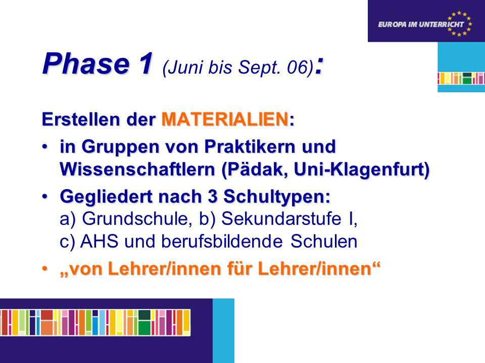 Phase 1 : Phase 1 (Juni bis Sept.