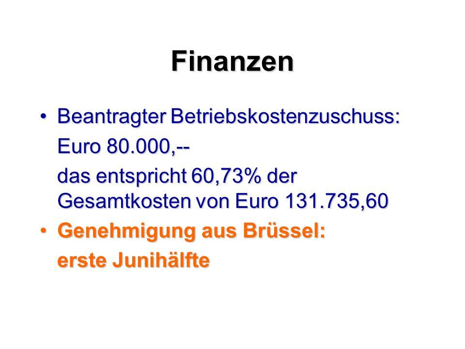 Finanzen Beantragter Betriebskostenzuschuss:Beantragter Betriebskostenzuschuss: Euro 80.000,-- das entspricht 60,73% der Gesamtkosten von Euro 131.735,60 Genehmigung aus Brüssel:Genehmigung aus Brüssel: erste Junihälfte