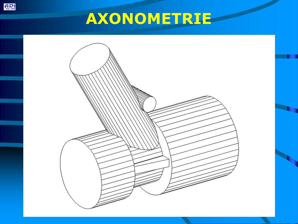 AXONOMETRIE
