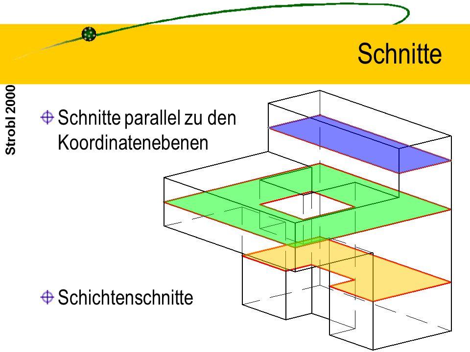 Strobl 2000 Modellieren Wenn möglich sollte mit einem einfachen pädagogischen 3D Programm bereits modelliert werden.