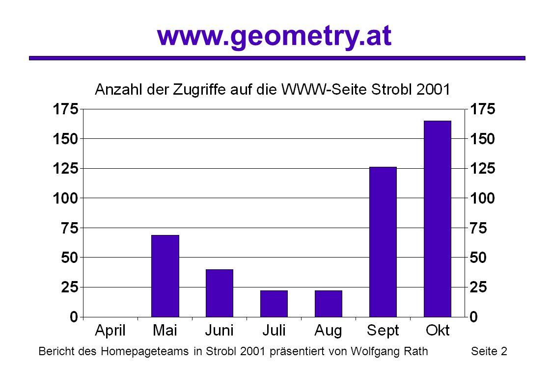 www.geometry.at Bericht des Homepageteams in Strobl 2001 präsentiert von Wolfgang Rath Seite 2