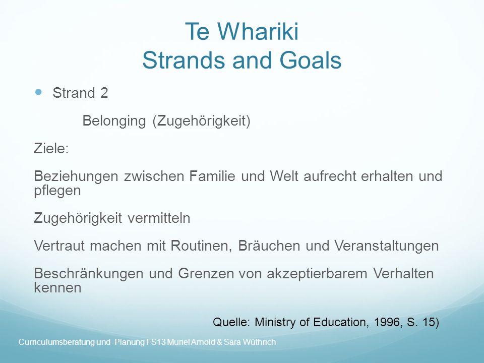 Te Whariki Strands and Goals Strand 2 Belonging (Zugehörigkeit) Ziele: Beziehungen zwischen Familie und Welt aufrecht erhalten und pflegen Zugehörigke