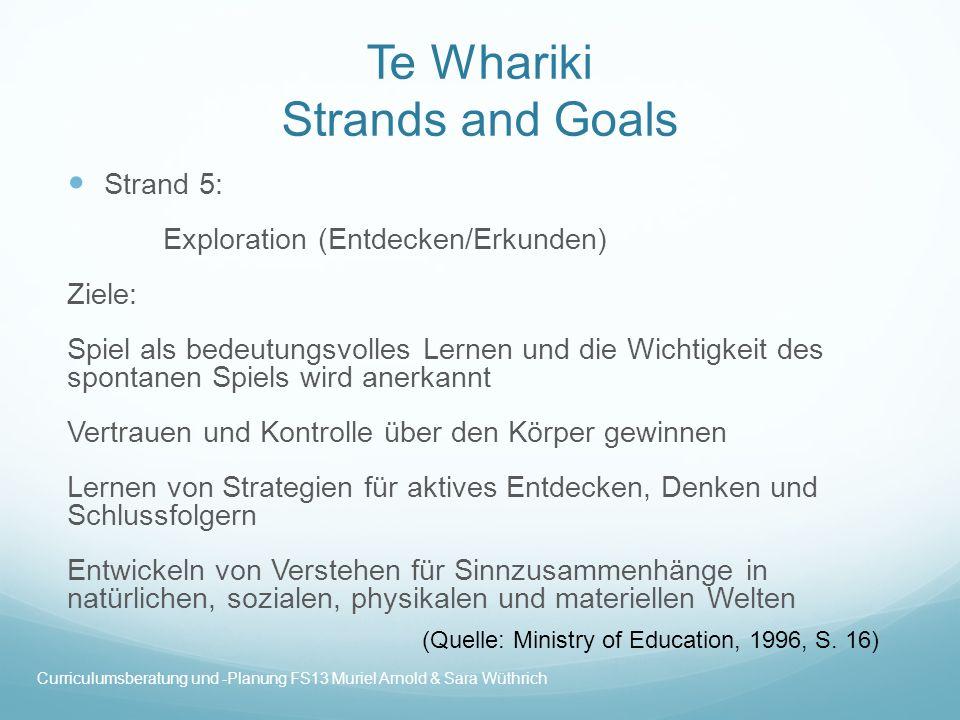 Te Whariki Strands and Goals Strand 5: Exploration (Entdecken/Erkunden) Ziele: Spiel als bedeutungsvolles Lernen und die Wichtigkeit des spontanen Spi