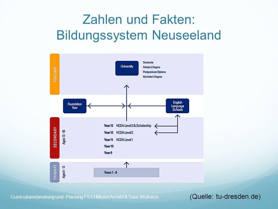 Zahlen und Fakten: Bildungssystem Neuseeland Curriculumsberatung und -Planung FS13 Muriel Arnold & Sara Wüthrich (Quelle: tu-dresden.de)