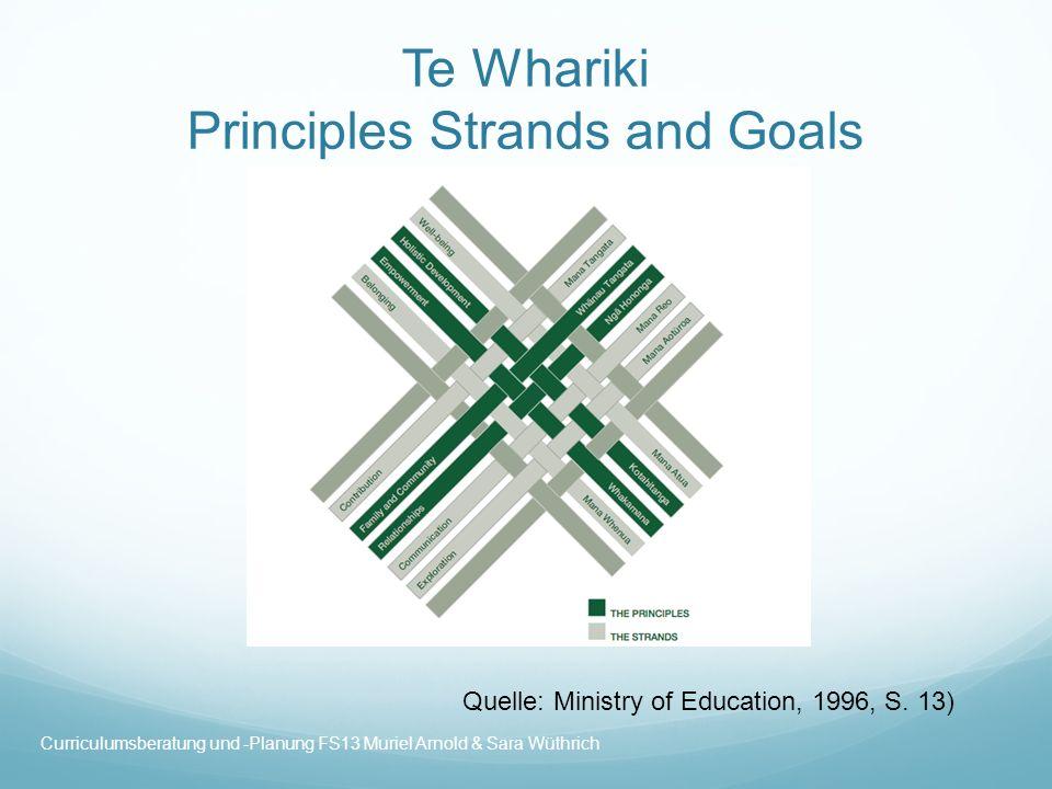 Te Whariki Principles Empowerment (Bemächtigung/Unterstützung) Holistic Development (Ganzheitliche Entwicklung) Family and Community (Familie und Gemeinschaft) Relationships (Beziehungen) Quelle: Ministry of Education, 1996, S.
