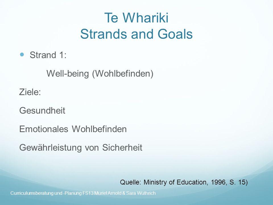 Te Whariki Strands and Goals Strand 1: Well-being (Wohlbefinden) Ziele: Gesundheit Emotionales Wohlbefinden Gewährleistung von Sicherheit Quelle: Mini