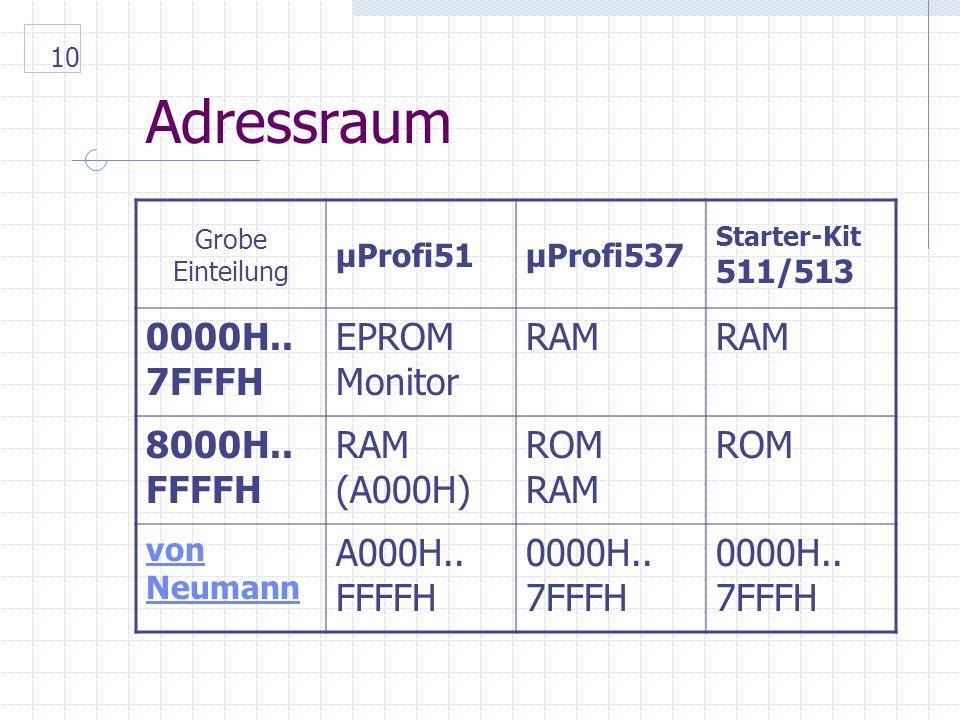 10 Adressraum Grobe Einteilung µProfi51µProfi537 Starter-Kit 511/513 0000H..