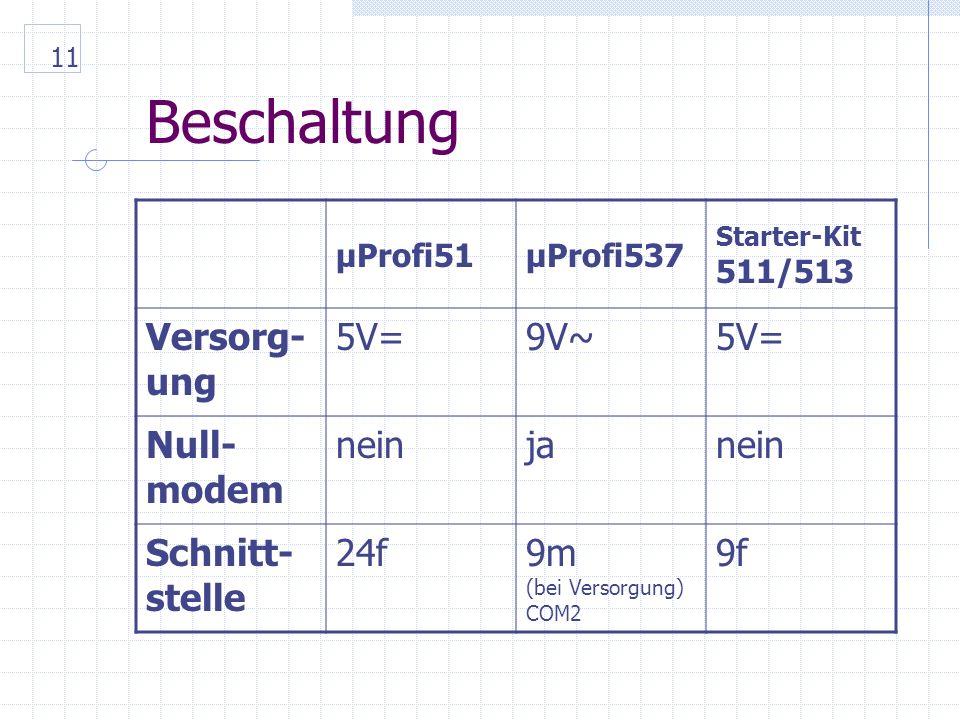 11 Beschaltung µProfi51µProfi537 Starter-Kit 511/513 Versorg- ung 5V=9V~5V= Null- modem neinjanein Schnitt- stelle 24f9m (bei Versorgung) COM2 9f