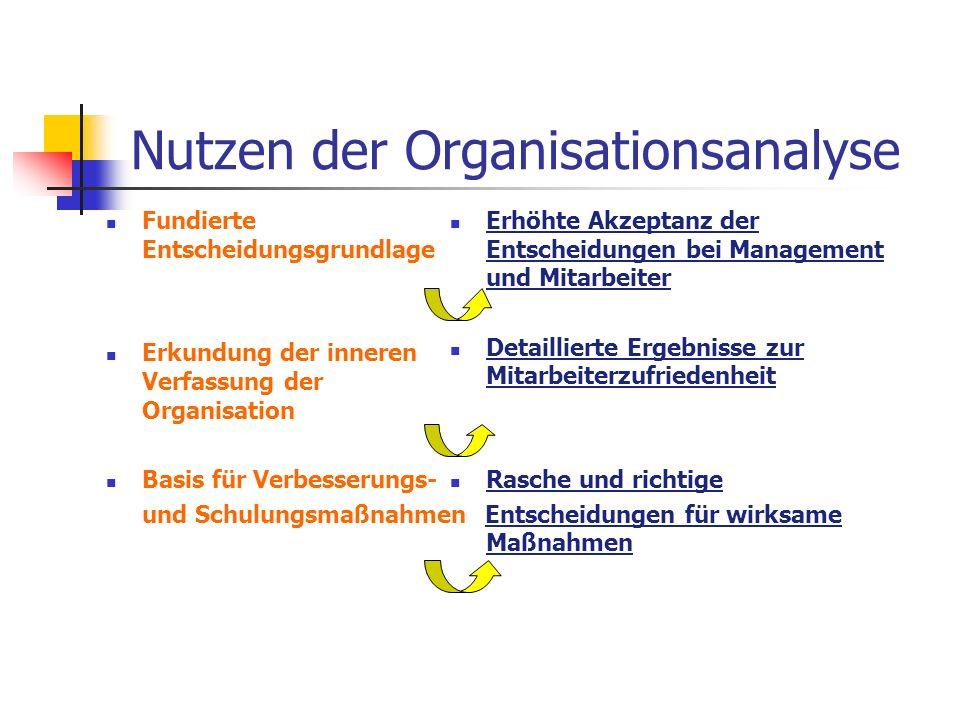 Nutzen der Organisationsanalyse Fundierte Entscheidungsgrundlage Erkundung der inneren Verfassung der Organisation Basis für Verbesserungs- und Schulu