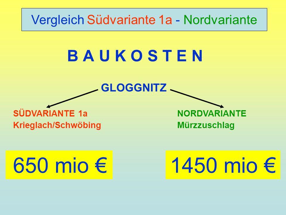 Vergleich Südvariante 1a - Nordvariante B A U Z E I T GLOGGNITZ SÜDVARIANTE 1a Krieglach/Schwöbing NORDVARIANTE Mürzzuschlag ca.