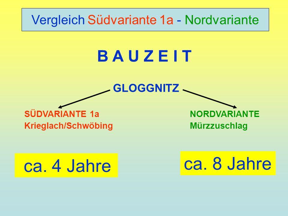 Vergleich Südvariante 1a - Nordvariante B A U Z E I T GLOGGNITZ SÜDVARIANTE 1a Krieglach/Schwöbing NORDVARIANTE Mürzzuschlag ca. 8 Jahre ca. 4 Jahre