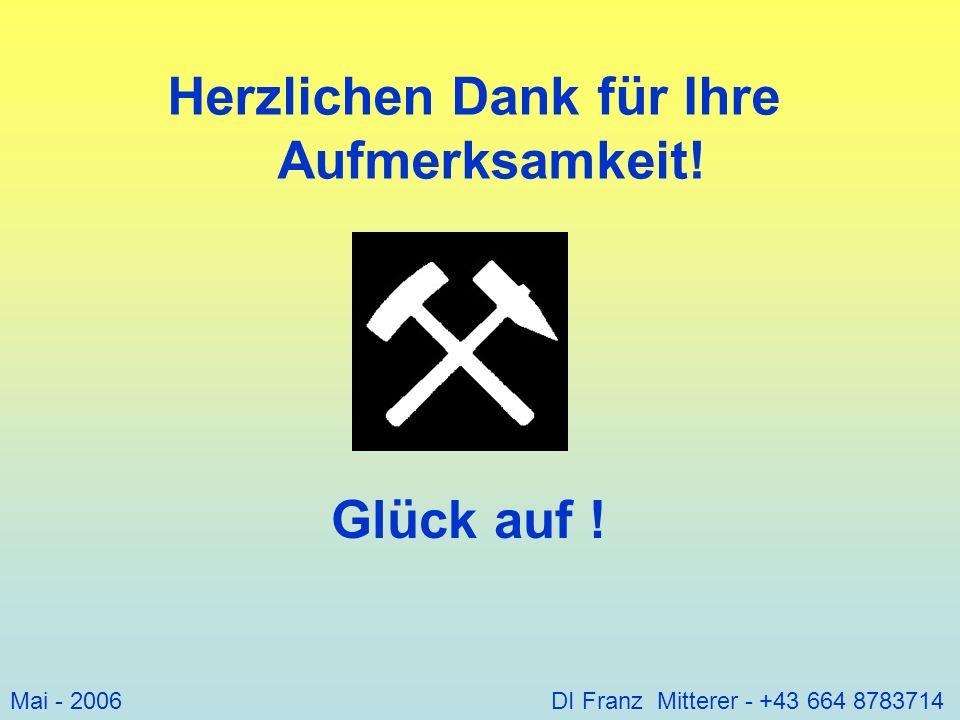 Herzlichen Dank für Ihre Aufmerksamkeit! Mai - 2006 DI Franz Mitterer - +43 664 8783714 Glück auf !