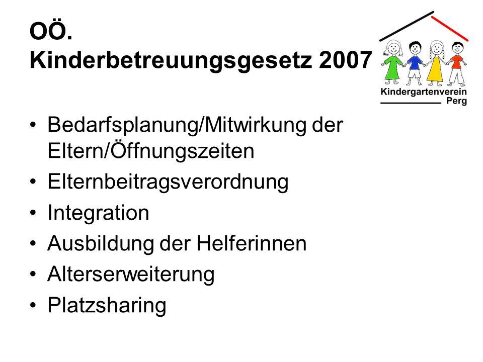 OÖ. Kinderbetreuungsgesetz 2007 Bedarfsplanung/Mitwirkung der Eltern/Öffnungszeiten Elternbeitragsverordnung Integration Ausbildung der Helferinnen Al
