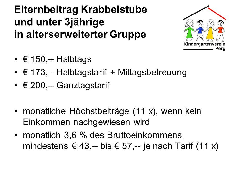Elternbeitrag Krabbelstube und unter 3jährige in alterserweiterter Gruppe 150,-- Halbtags 173,-- Halbtagstarif + Mittagsbetreuung 200,-- Ganztagstarif