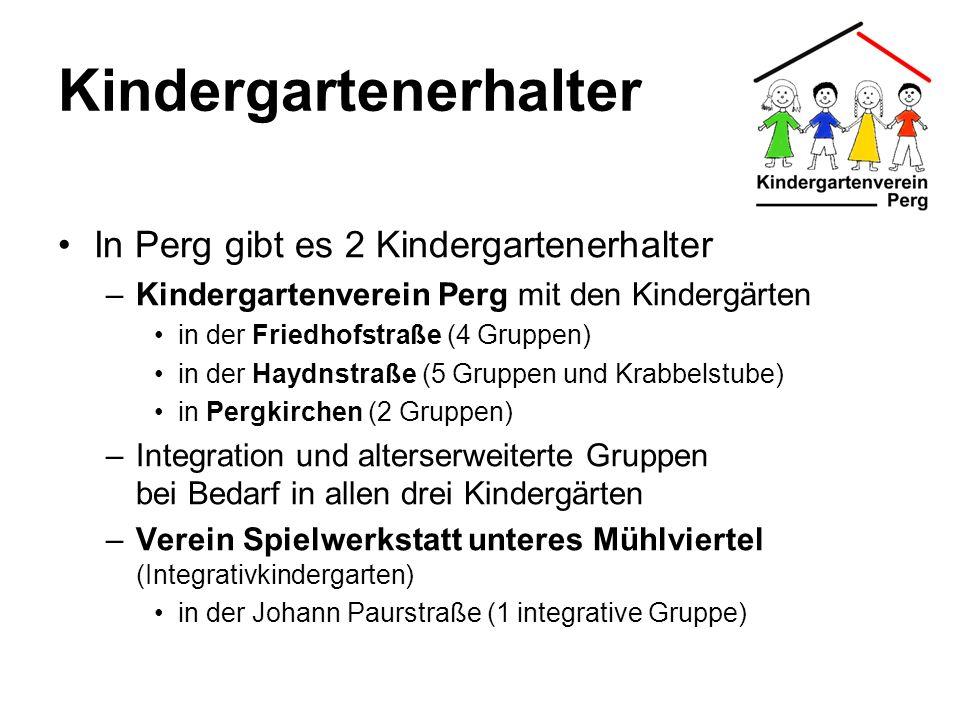 Kindergartenerhalter In Perg gibt es 2 Kindergartenerhalter –Kindergartenverein Perg mit den Kindergärten in der Friedhofstraße (4 Gruppen) in der Hay