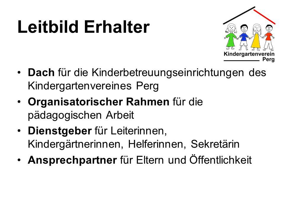 Leitbild Erhalter Dach für die Kinderbetreuungseinrichtungen des Kindergartenvereines Perg Organisatorischer Rahmen für die pädagogischen Arbeit Diens