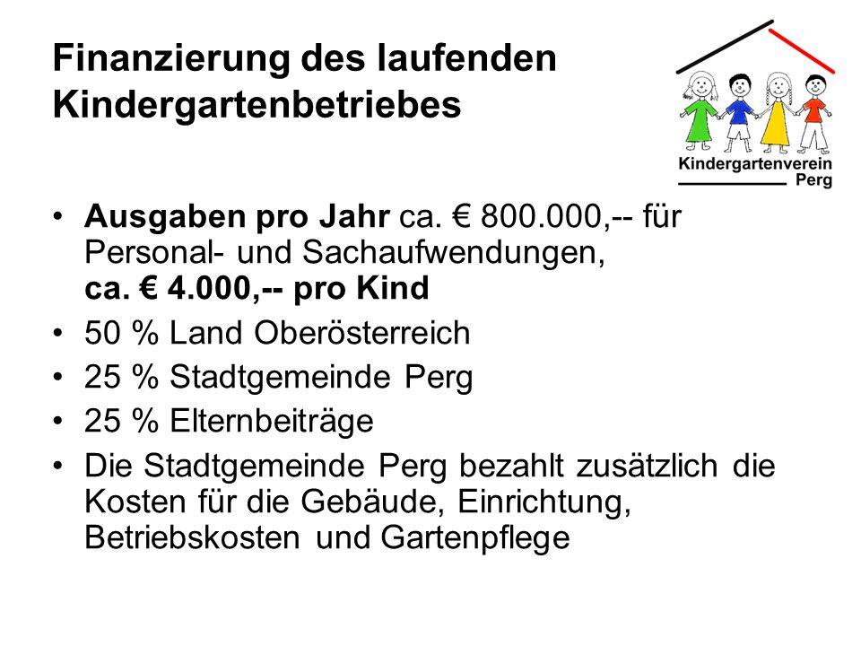 Finanzierung des laufenden Kindergartenbetriebes Ausgaben pro Jahr ca. 800.000,-- für Personal- und Sachaufwendungen, ca. 4.000,-- pro Kind 50 % Land