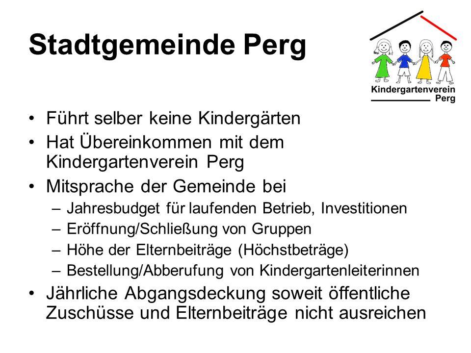 Stadtgemeinde Perg Führt selber keine Kindergärten Hat Übereinkommen mit dem Kindergartenverein Perg Mitsprache der Gemeinde bei –Jahresbudget für lau