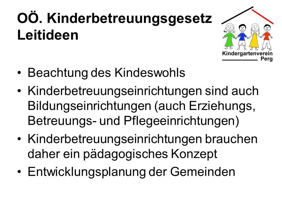 OÖ. Kinderbetreuungsgesetz Leitideen Beachtung des Kindeswohls Kinderbetreuungseinrichtungen sind auch Bildungseinrichtungen (auch Erziehungs, Betreuu