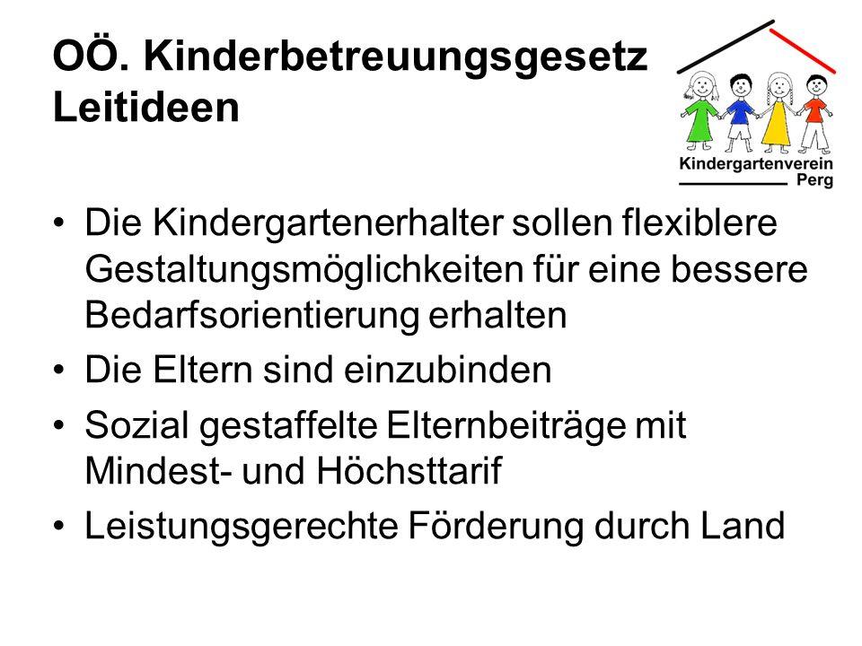 OÖ. Kinderbetreuungsgesetz Leitideen Die Kindergartenerhalter sollen flexiblere Gestaltungsmöglichkeiten für eine bessere Bedarfsorientierung erhalten