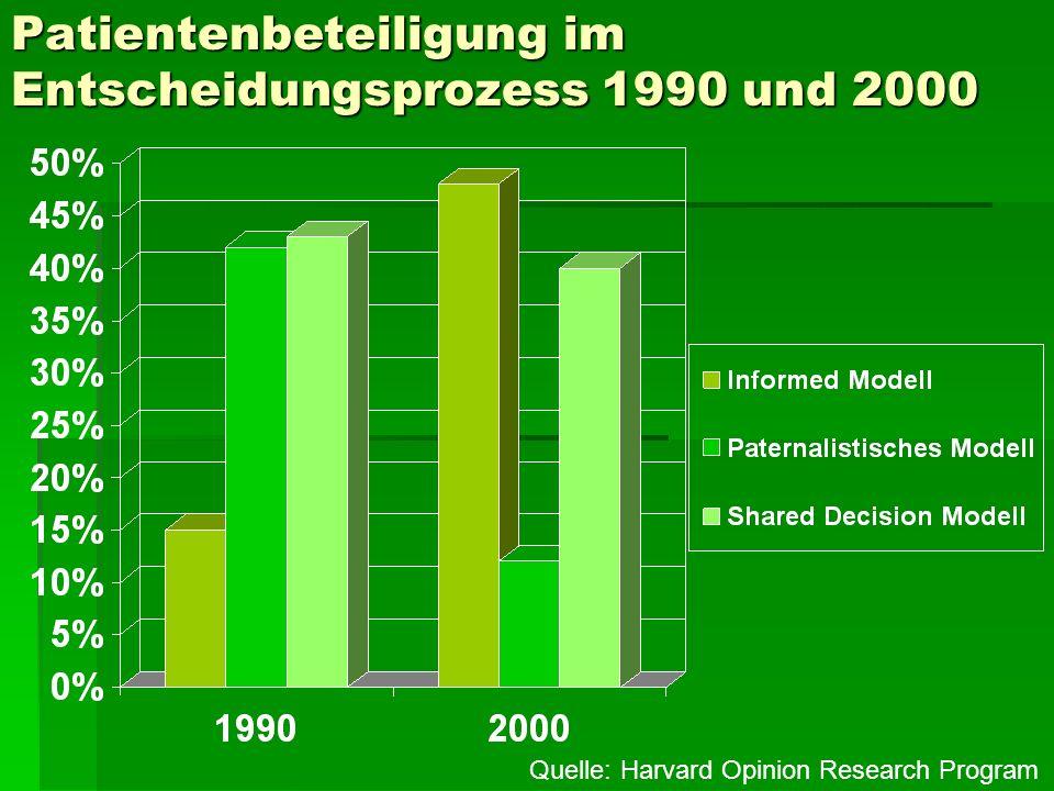 Informationsquellen der Österreicher zu Gesundheitsfragen Quelle: Fessel/GKV und Merkur