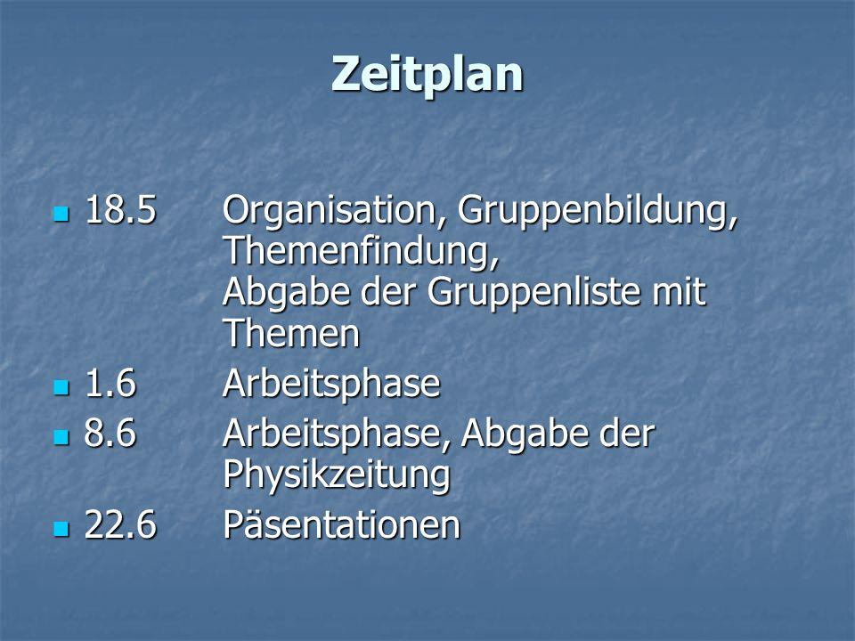 Zeitplan 18.5Organisation, Gruppenbildung, Themenfindung, Abgabe der Gruppenliste mit Themen 18.5Organisation, Gruppenbildung, Themenfindung, Abgabe d