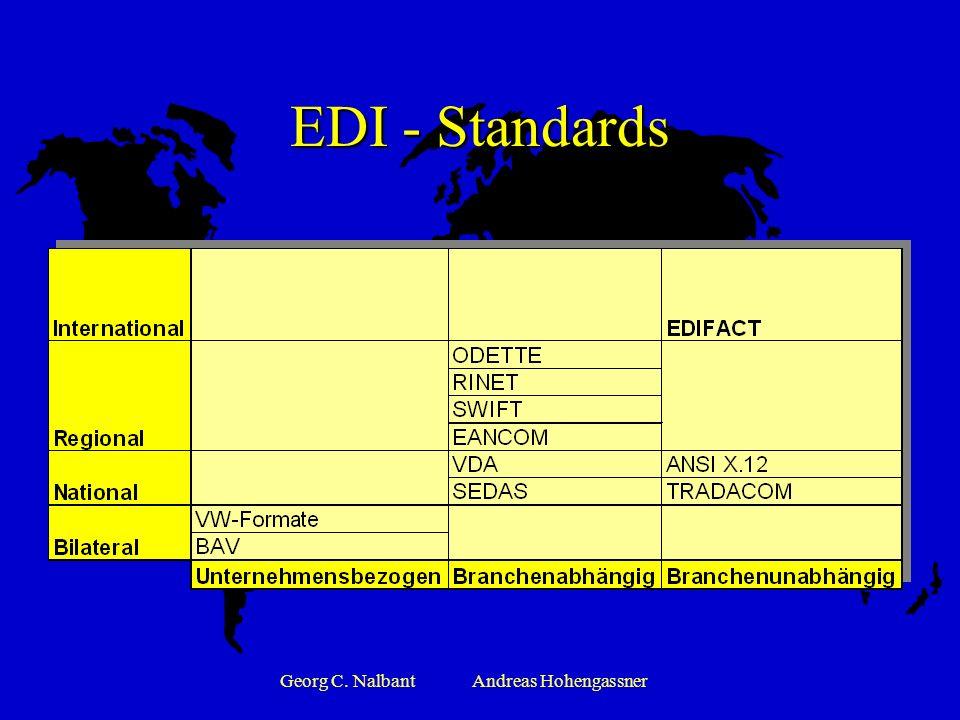 Georg C. NalbantAndreas Hohengassner EDI Unter Electronic Data Interchange (EDI) wird der interventionsfreie Austausch strukturierter Daten verstanden
