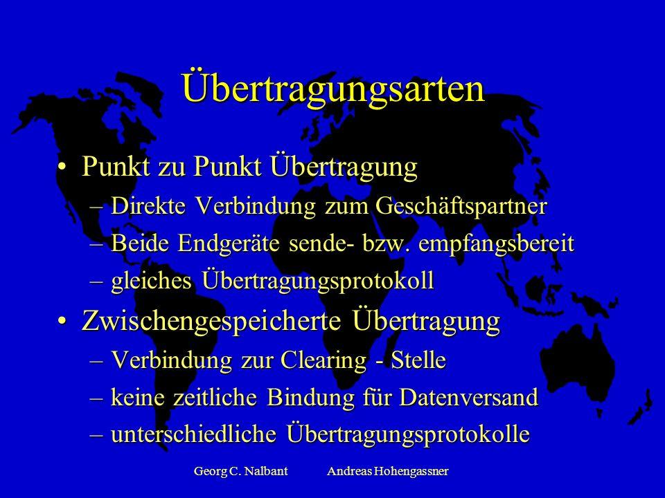 Georg C. NalbantAndreas Hohengassner Beispiel einer Bestellung UNH+1+ORDERS:D:93A:UN´BGM+220+1234567´DTM+137:19981206:102´DTM+2:19981224:102´NAD+BY+12