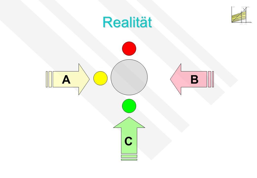 Realität AB C