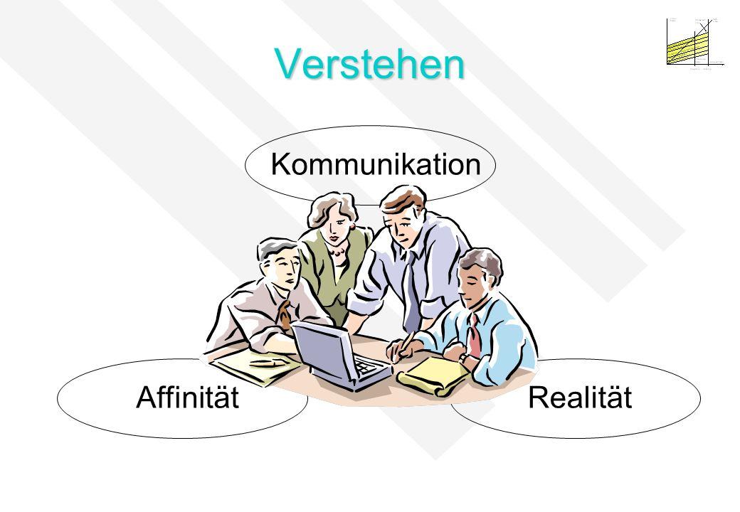 Realität Verstehen Kommunikation Affinität