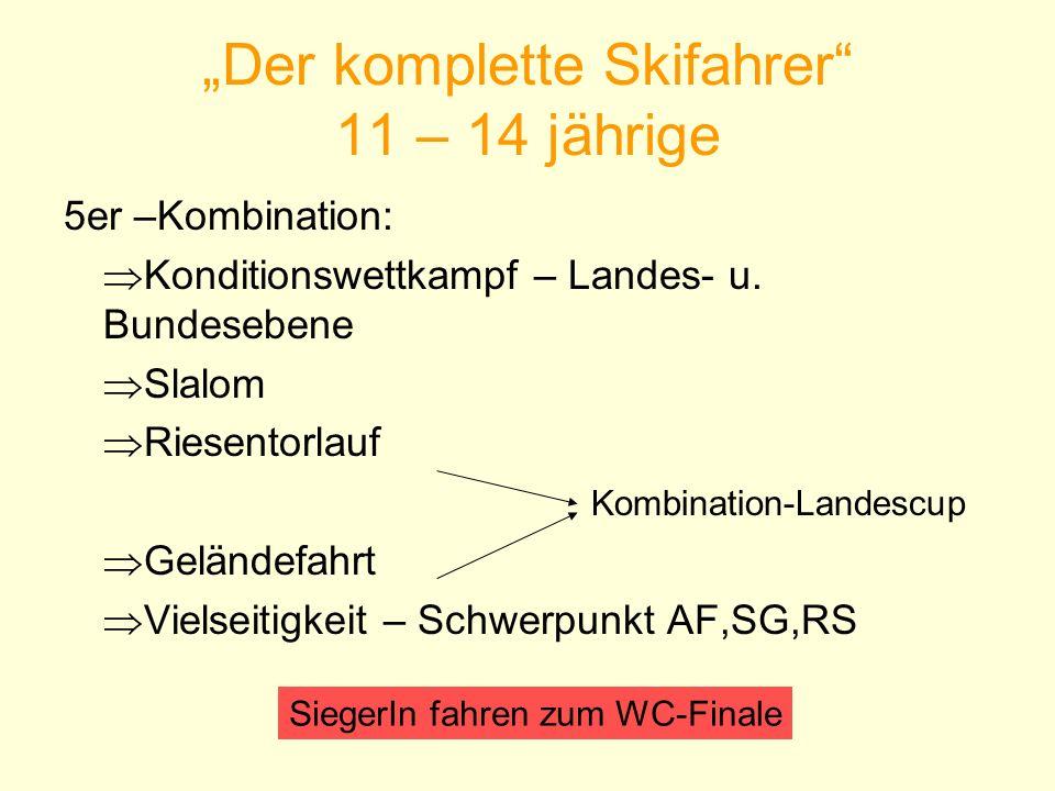 Der komplette Skifahrer 11 – 14 jährige 5er –Kombination: Konditionswettkampf – Landes- u. Bundesebene Slalom Riesentorlauf Kombination-Landescup Gelä