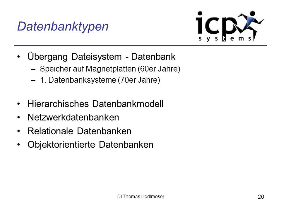 DI Thomas Hödlmoser 20 Datenbanktypen Übergang Dateisystem - Datenbank –Speicher auf Magnetplatten (60er Jahre) –1. Datenbanksysteme (70er Jahre) Hier