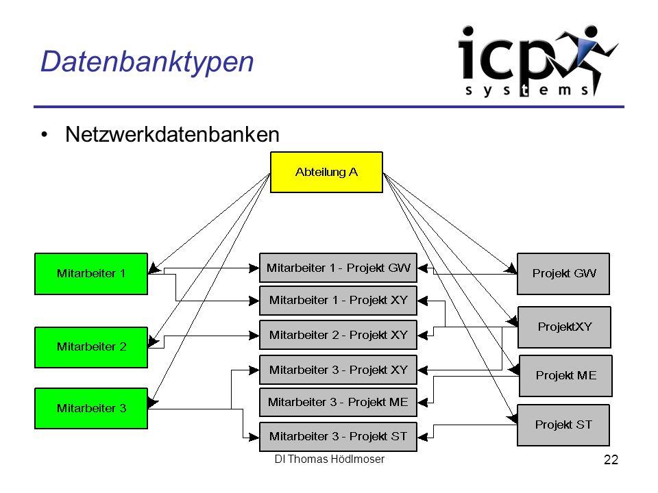 DI Thomas Hödlmoser 22 Datenbanktypen Netzwerkdatenbanken