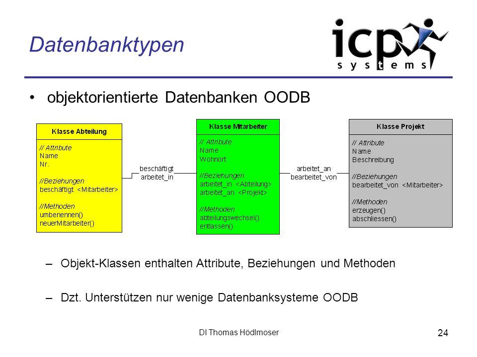 DI Thomas Hödlmoser 24 Datenbanktypen objektorientierte Datenbanken OODB –Objekt-Klassen enthalten Attribute, Beziehungen und Methoden –Dzt. Unterstüt