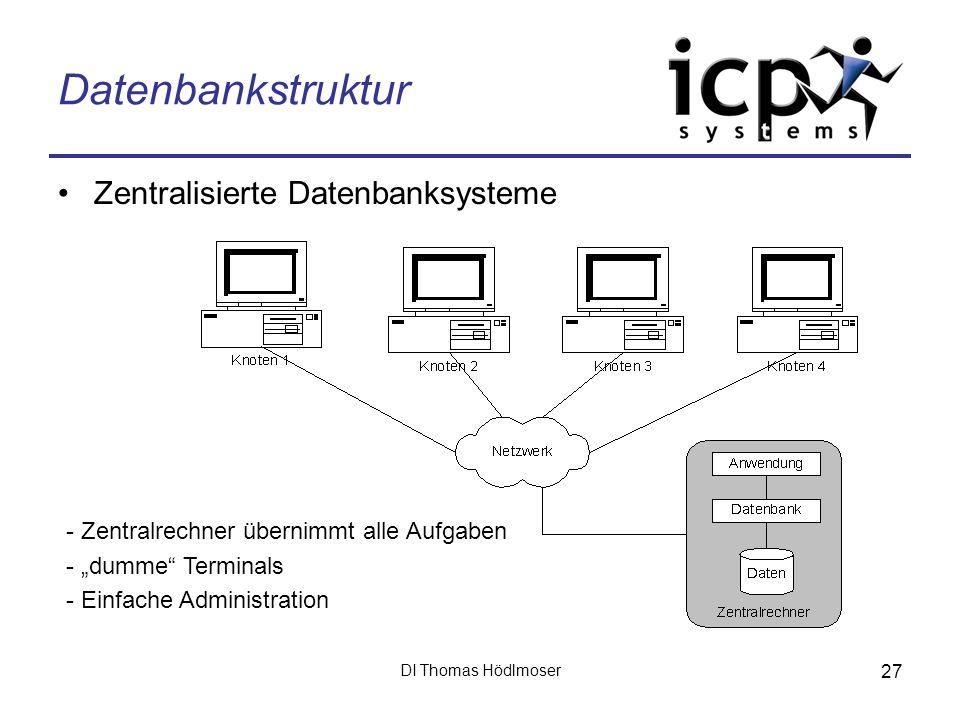 DI Thomas Hödlmoser 27 Datenbankstruktur Zentralisierte Datenbanksysteme - Zentralrechner übernimmt alle Aufgaben - dumme Terminals - Einfache Adminis