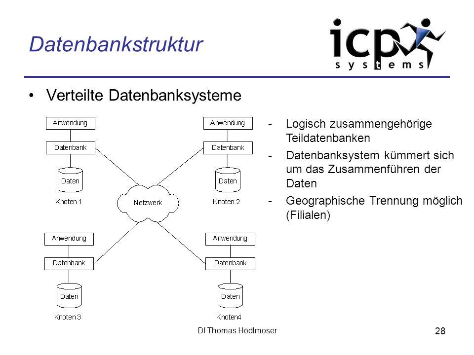 DI Thomas Hödlmoser 28 Datenbankstruktur Verteilte Datenbanksysteme -Logisch zusammengehörige Teildatenbanken -Datenbanksystem kümmert sich um das Zus
