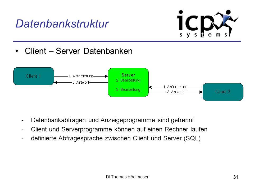 DI Thomas Hödlmoser 31 Datenbankstruktur Client – Server Datenbanken -Datenbankabfragen und Anzeigeprogramme sind getrennt -Client und Serverprogramme