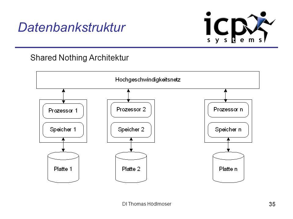 DI Thomas Hödlmoser 35 Datenbankstruktur Shared Nothing Architektur
