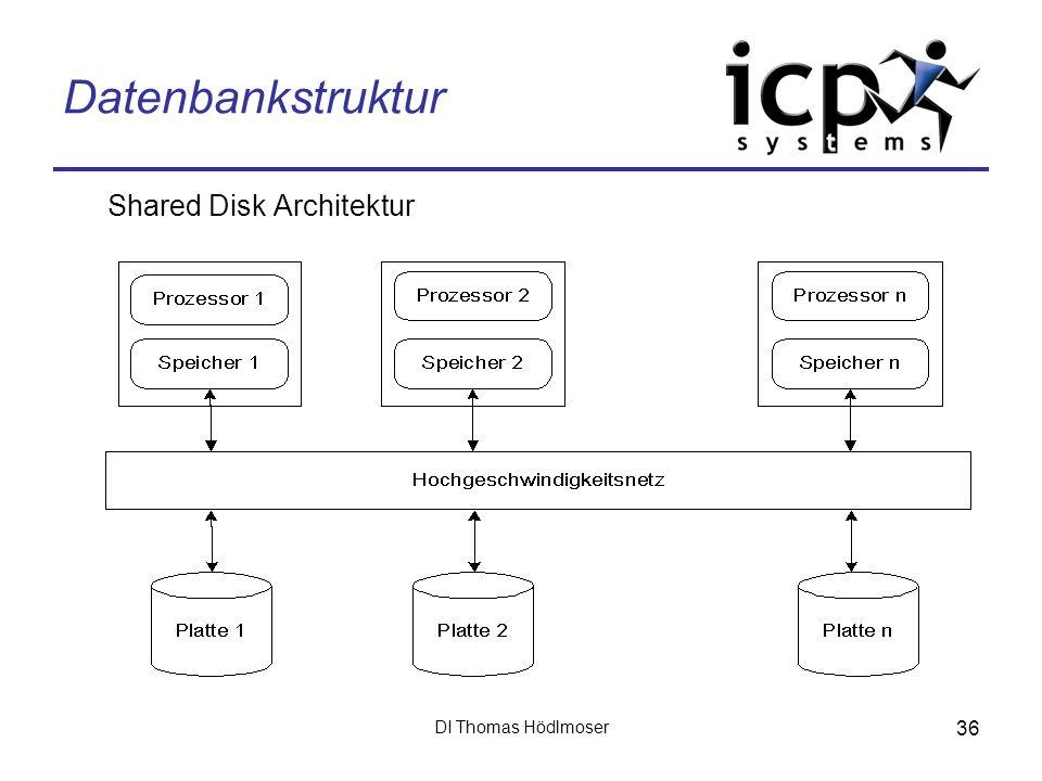 DI Thomas Hödlmoser 36 Datenbankstruktur Shared Disk Architektur