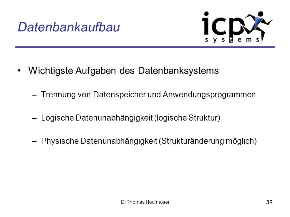 DI Thomas Hödlmoser 38 Datenbankaufbau Wichtigste Aufgaben des Datenbanksystems –Trennung von Datenspeicher und Anwendungsprogrammen –Logische Datenun