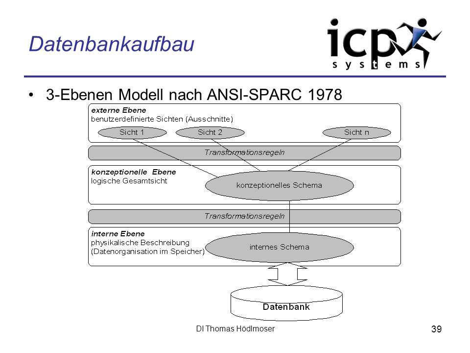 DI Thomas Hödlmoser 39 Datenbankaufbau 3-Ebenen Modell nach ANSI-SPARC 1978