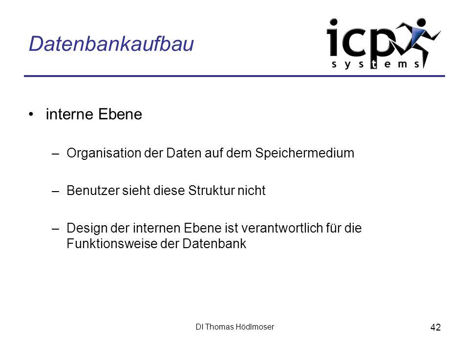 DI Thomas Hödlmoser 42 Datenbankaufbau interne Ebene –Organisation der Daten auf dem Speichermedium –Benutzer sieht diese Struktur nicht –Design der i