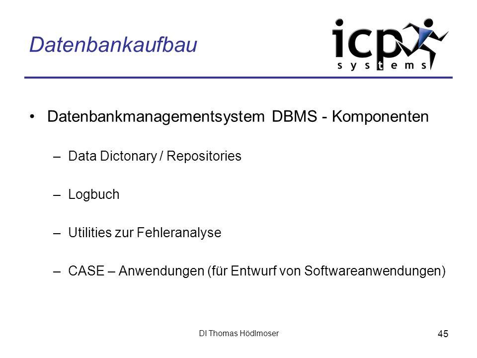 DI Thomas Hödlmoser 45 Datenbankaufbau Datenbankmanagementsystem DBMS - Komponenten –Data Dictonary / Repositories –Logbuch –Utilities zur Fehleranaly